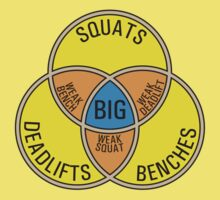 Deadlift Bench Squat (G rated) by Levantar