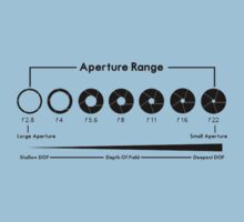 Aperture Chart Kids Clothes