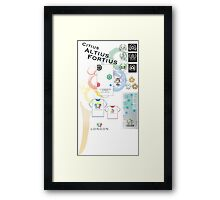 Olympic Brand & identity Framed Print
