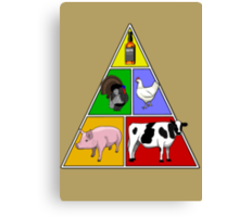 Manly Food Pyramid Canvas Print