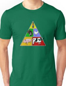 Manly Food Pyramid Unisex T-Shirt