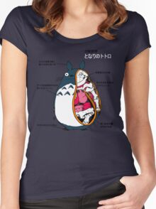 Anatomy of a neighbor Women's Fitted Scoop T-Shirt