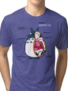 Anatomy of a neighbor Tri-blend T-Shirt