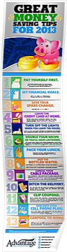 Great Money Saving Tips for 2013: An Infographic on Managing Money by garyschde