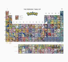 The Periodic Table Of Pokemon by Phaedrart