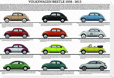 Volkswagen Beetle 1938 to 2013 Model Chart by JetRanger