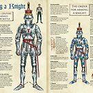 Arming a 15th Century Knight by wonder-webb