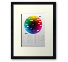 Japanese colour names cheat sheet & poster Framed Print