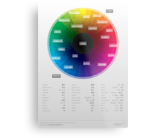 Japanese colour names cheat sheet & poster Metal Print