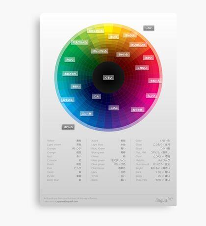 Japanese colour names cheat sheet & poster Canvas Print
