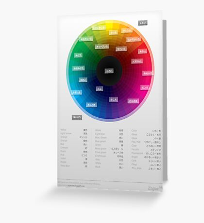 Japanese colour names cheat sheet & poster Greeting Card