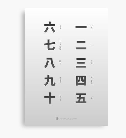 Japanese numbers cheat sheet & poster Canvas Print