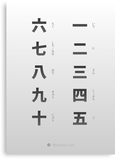 Japanese numbers cheat sheet & poster by Philip Seifi