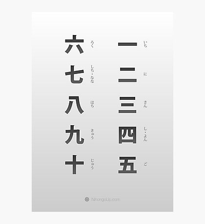 Japanese numbers cheat sheet & poster Photographic Print