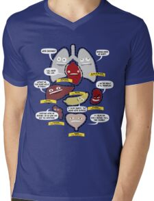 Know Your Organs (Female) Mens V-Neck T-Shirt
