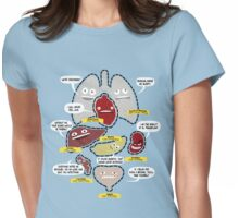 Know Your Organs (Female) Womens Fitted T-Shirt