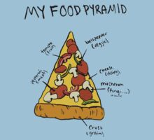 Pizza Food Pyramid by Daebak