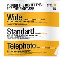 Picking the right lens for the right job. Poster