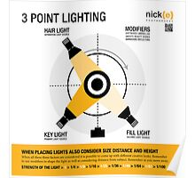 Three point lighting. Poster