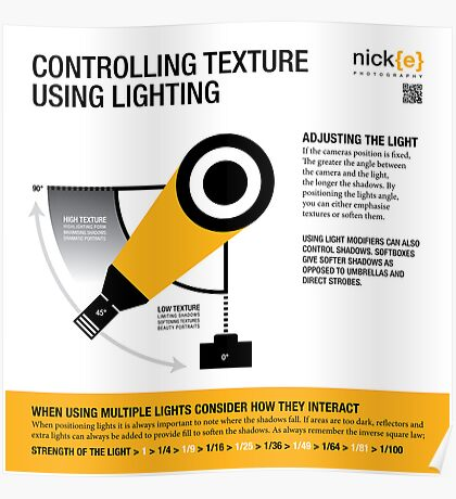 Controlling texture using lighting. Poster