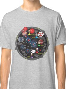 Evolution of the atomic model Classic T-Shirt