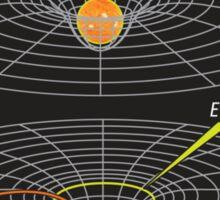 Black hole physics and yo momma Sticker