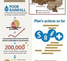 Sponsor a Child |  Plan Canada by plancanada