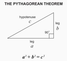 The Pythagorean Theorem Kids Clothes