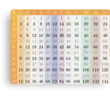 My Time Tables Canvas Print