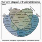 The Venn Diagram of Irrational Nonsense (White T) by Crispian Jago