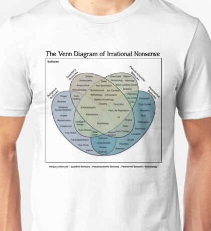 The Venn Diagram of Irrational Nonsense (White T) Unisex T-Shirt