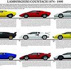 Lamborghini Countach 1974 to 1990 Model Chart by JetRanger