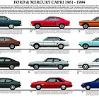 Ford Capri 1961 to 1994 model chart by JetRanger