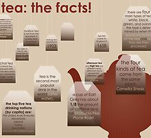 tea: the facts! by shannonbrianna