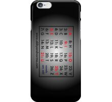 Vowels are Odd iPhone Case/Skin