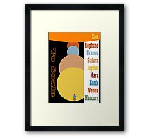 Planets - Size to Scale Framed Print