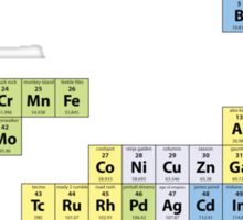How The Elements Were Made - Periodic Table Sticker