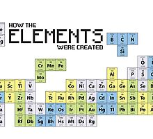 How The Elements Were Made - Periodic Table by RetroReview