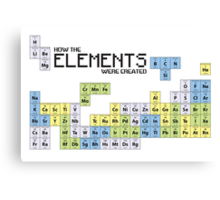 How The Elements Were Made - Periodic Table Canvas Print