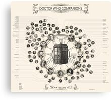 Doctor Who Companion Chart ! Canvas Print