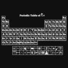 Periodic Table of Punk by Thomas Bulvan