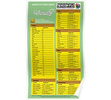 Adobe Fireworks Cheat Sheet Guide Poster