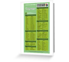 Adobe Dreamweaver Cheat Sheet Guide Greeting Card