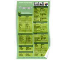 Adobe Dreamweaver Cheat Sheet Guide Poster