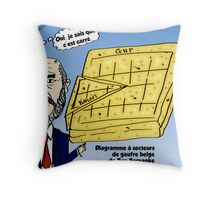 Ben Bernanke et le gaufre belge Throw Pillow
