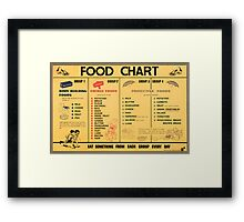 Reprint of a WWII Food Diet Ration Poster Framed Print