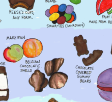 The Infamous Candy Chart Sticker