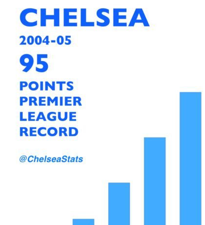 95 Points Premier League Record - Chelsea 2004/05 Sticker