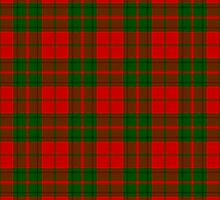Drummond Tartan by ColorPalette