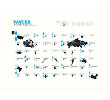 Virtual Water Footprint of Nations Art Print